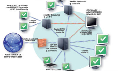 Ya está disponible ESET Remote Administrator 4 167