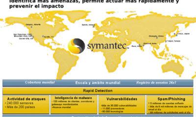 Informe sobre Amenazas a la Seguridad en Internet Volumen XV de Symantec 63
