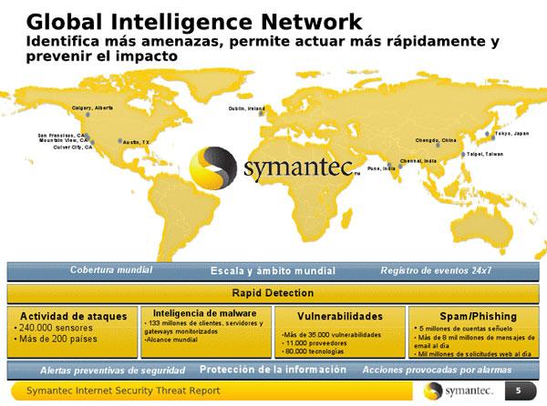 Informe sobre Amenazas a la Seguridad en Internet Volumen XV de Symantec 52
