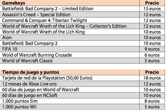 Mercado negro de juegos on-line