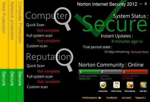 Norton 2012