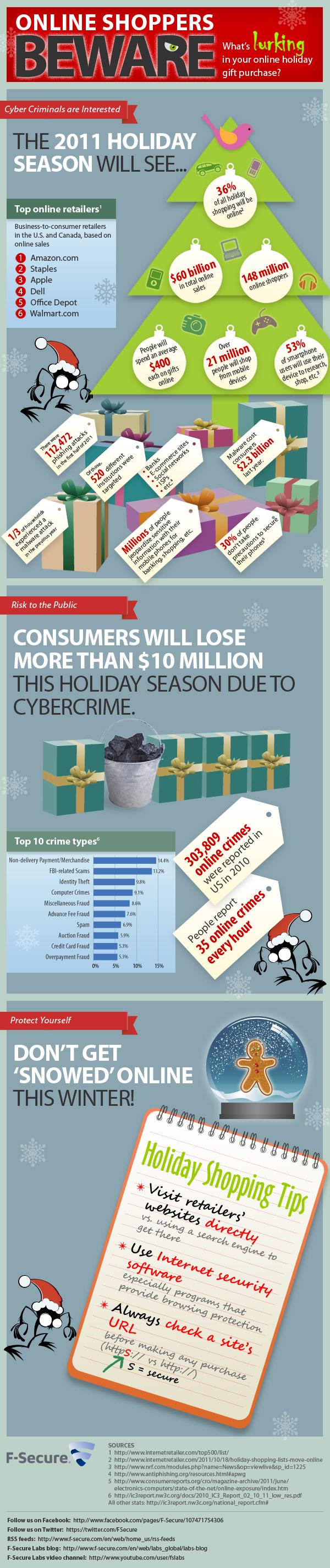 f-secure_infog_holiday_final2