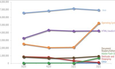 ms_graph-a6e5296e19846393