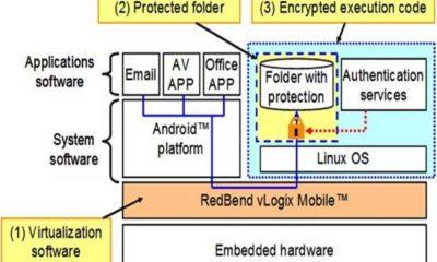 Smartphone Android para uso seguro en la empresa y en el hogar 49