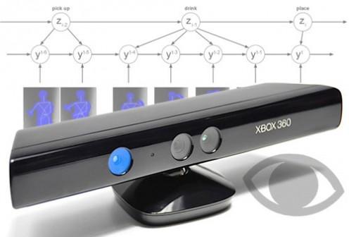 Diez formas de autenticación biométrica para el futuro ¡Fuera contraseñas!