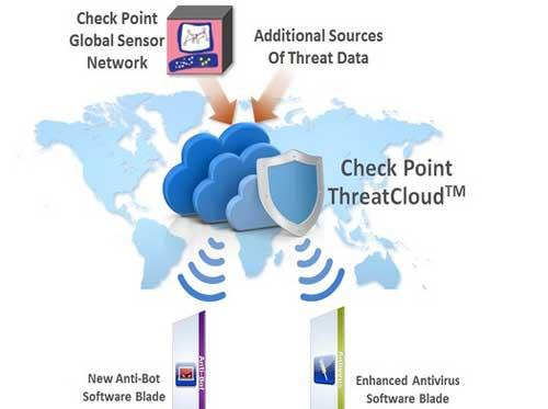 Check Point presenta nuevas soluciones de seguridad ThreatCloud y GAiA 49