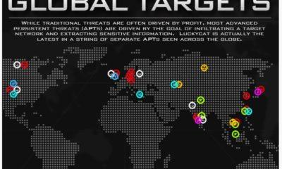 Informe Trend Micro de la campaña de ciberespionaje Luckycat 64