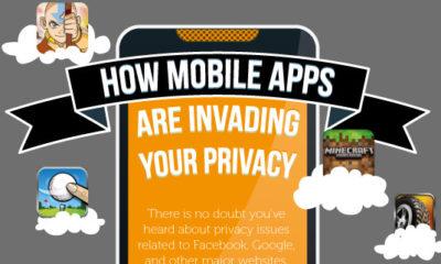 Infografía: Cómo invaden la privacidad las aplicaciones móviles 52