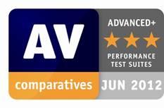 Panda Internet Security 2012 obtiene la máxima calificación en el test de rendimiento de AV-Comparatives 51