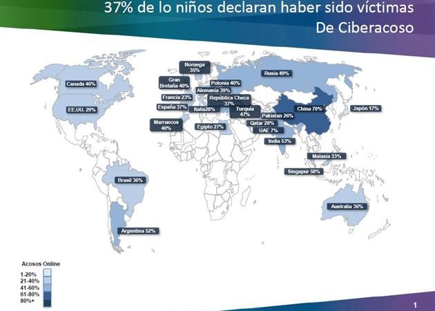 Microsoft-Ciberacoso
