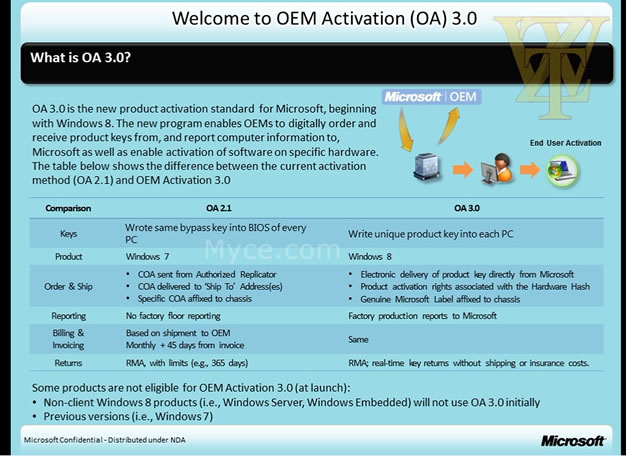 Microsoft OEM Activacion 30 2 Microsoft pretende reducir la activación de copias ilegales en Windows 8