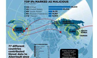 ¿De dónde viene el malware mundial? [Infografía] 92