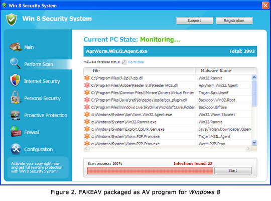 Cuidado con el antivirus falso 'Win 8 Security System' 49