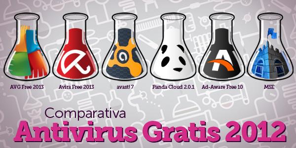 antivirus-free-comparative-2012-ES