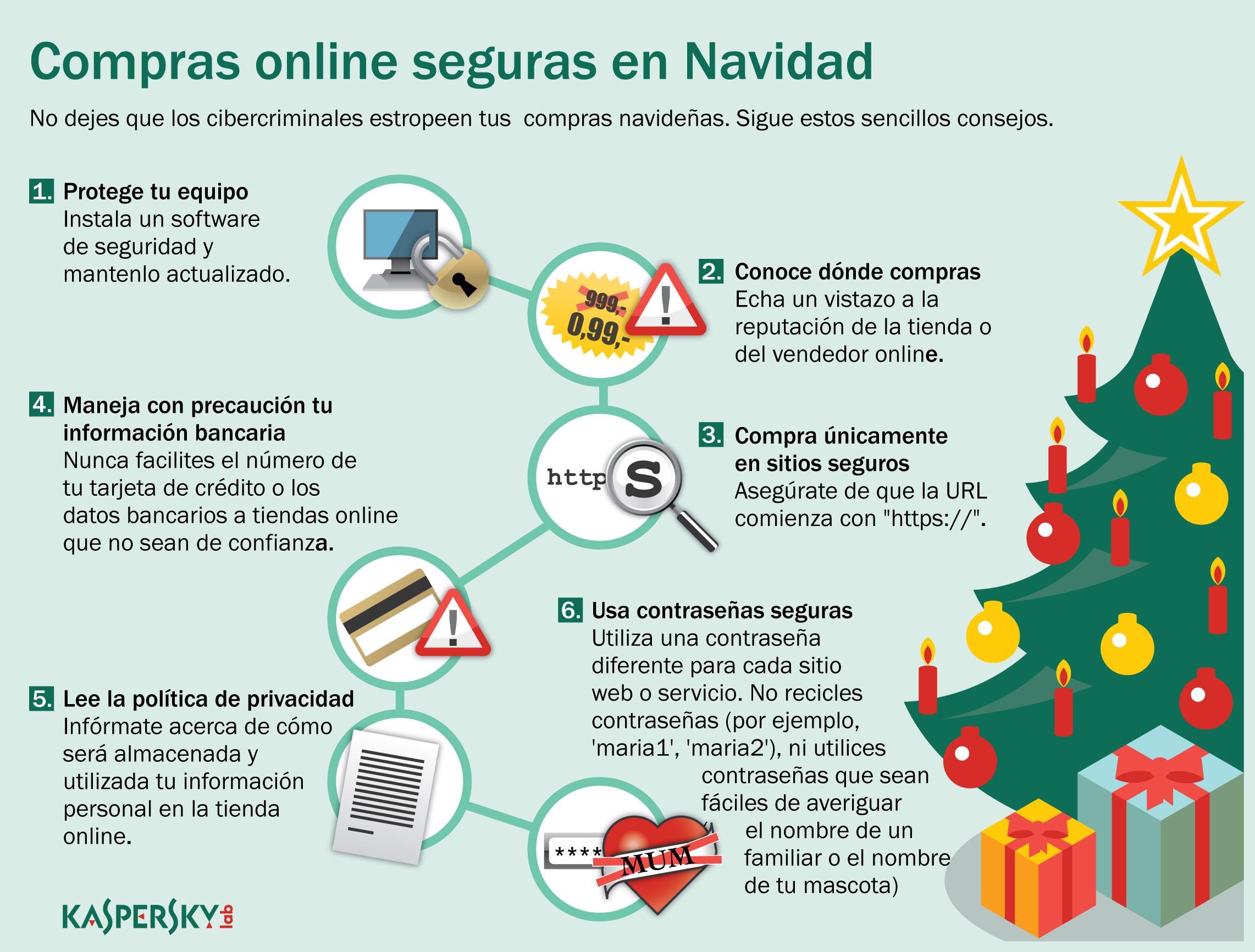 Decálogo e Infografía Kaspersky Lab para compras on-line seguras estas navidades 53