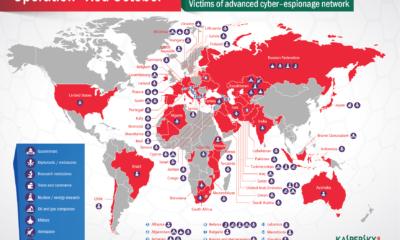 Kaspersky Lab descubre nueva campaña de ciberespionaje masivo 'Octubre Rojo' 53