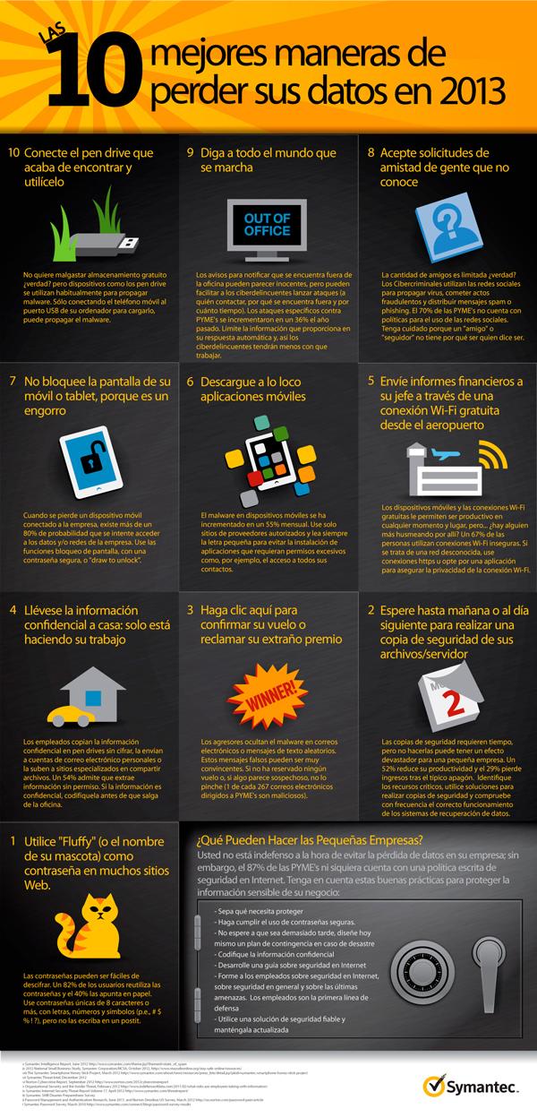 Las diez mejores maneras de perder datos en 2013 51