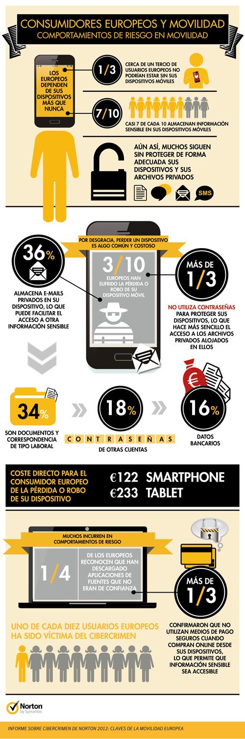 INFOGRAFICO-Consumidores-Europeos-y-Movilidad.2