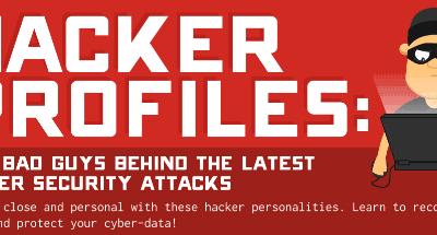 HackerProfiles