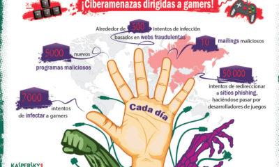 España lidera las ciberamenazas para gamers en Europa 72