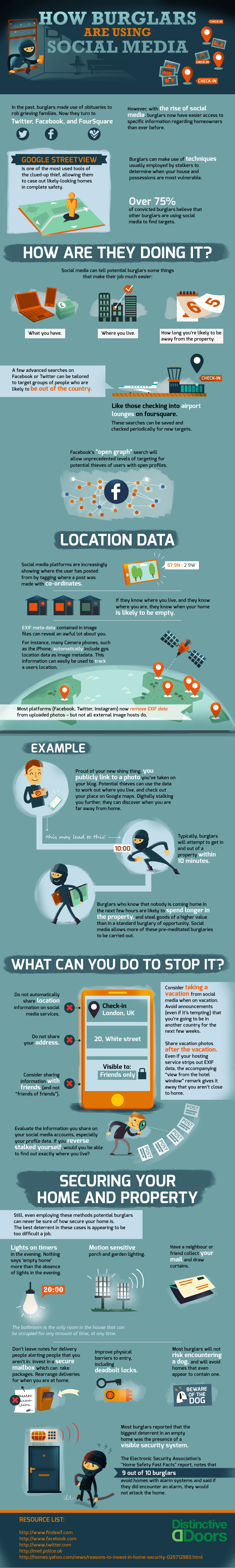 how-burglars-are-using-social-media_51c812286edf5.png-1