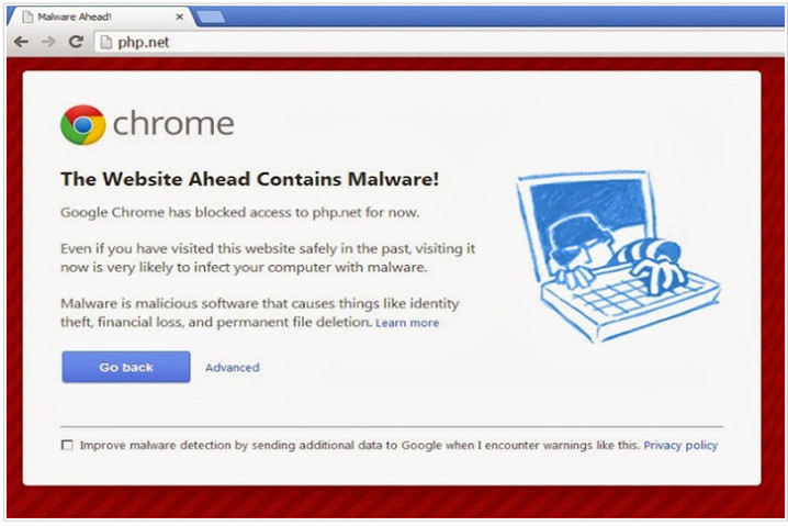 PHP-malware