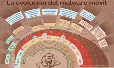 Según Kaspersky Lab, en 2013 hubo 3 intentos de infección por usuario 78