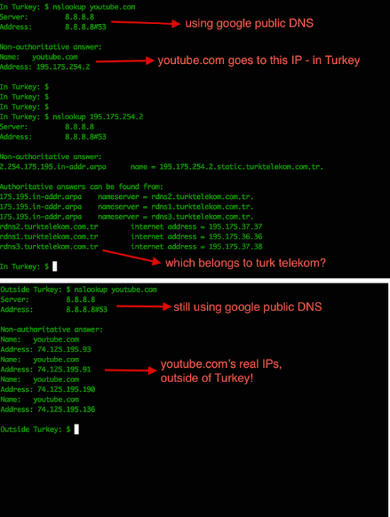 Google-public-DNS-spoofed-by-Turkish-ISPs