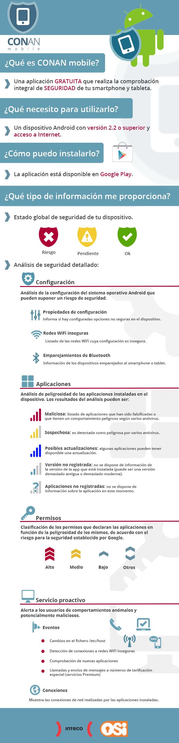 infografia-conan-mobile