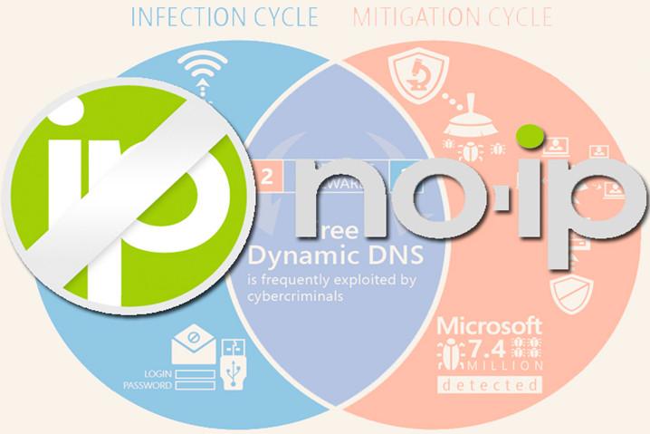 """NO-IP recupera los dominios """"secuestrados"""" por Microsoft 48"""