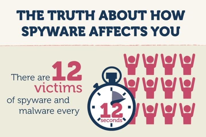 afecta spyware