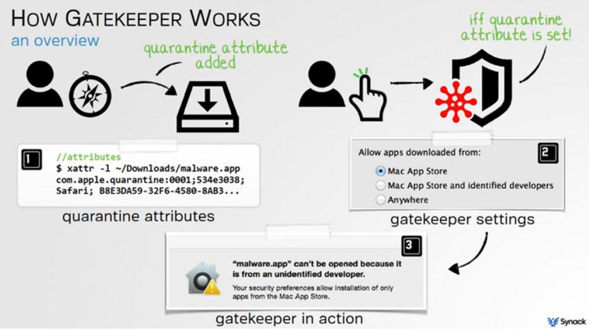 Gatekeeper_2