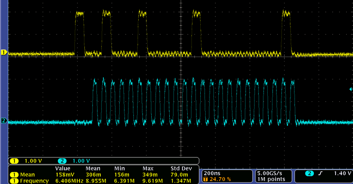 Señales de radio que mostraría Introspection Engine