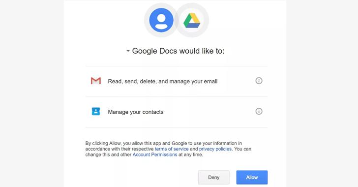 Permisos solicitados por la falsa aplicación de Google Docs que concede a los atacantes permisos totales para gestionar a voluntad los emails y los contactos de la víctima