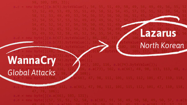 WannaCry y Lazarus