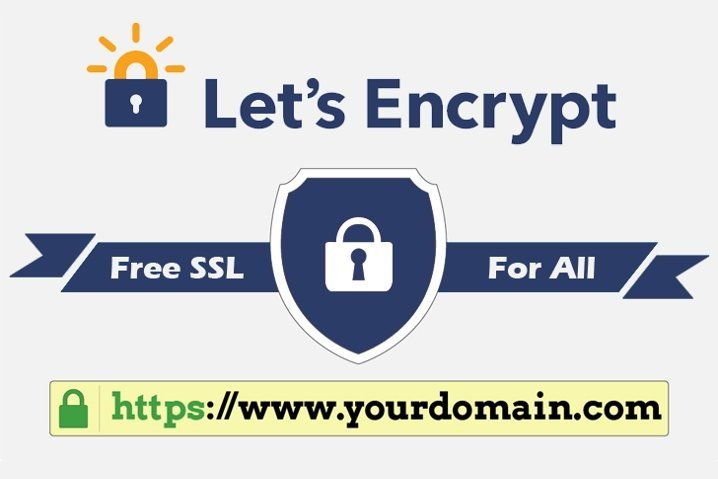 Let's Encrypt anuncia la disponibilidad de los certificados comodines