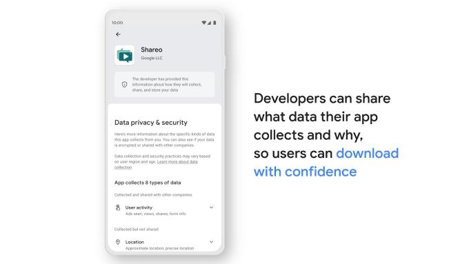 Google exigirá una política de privacidad para todas las apps de Play Store 49
